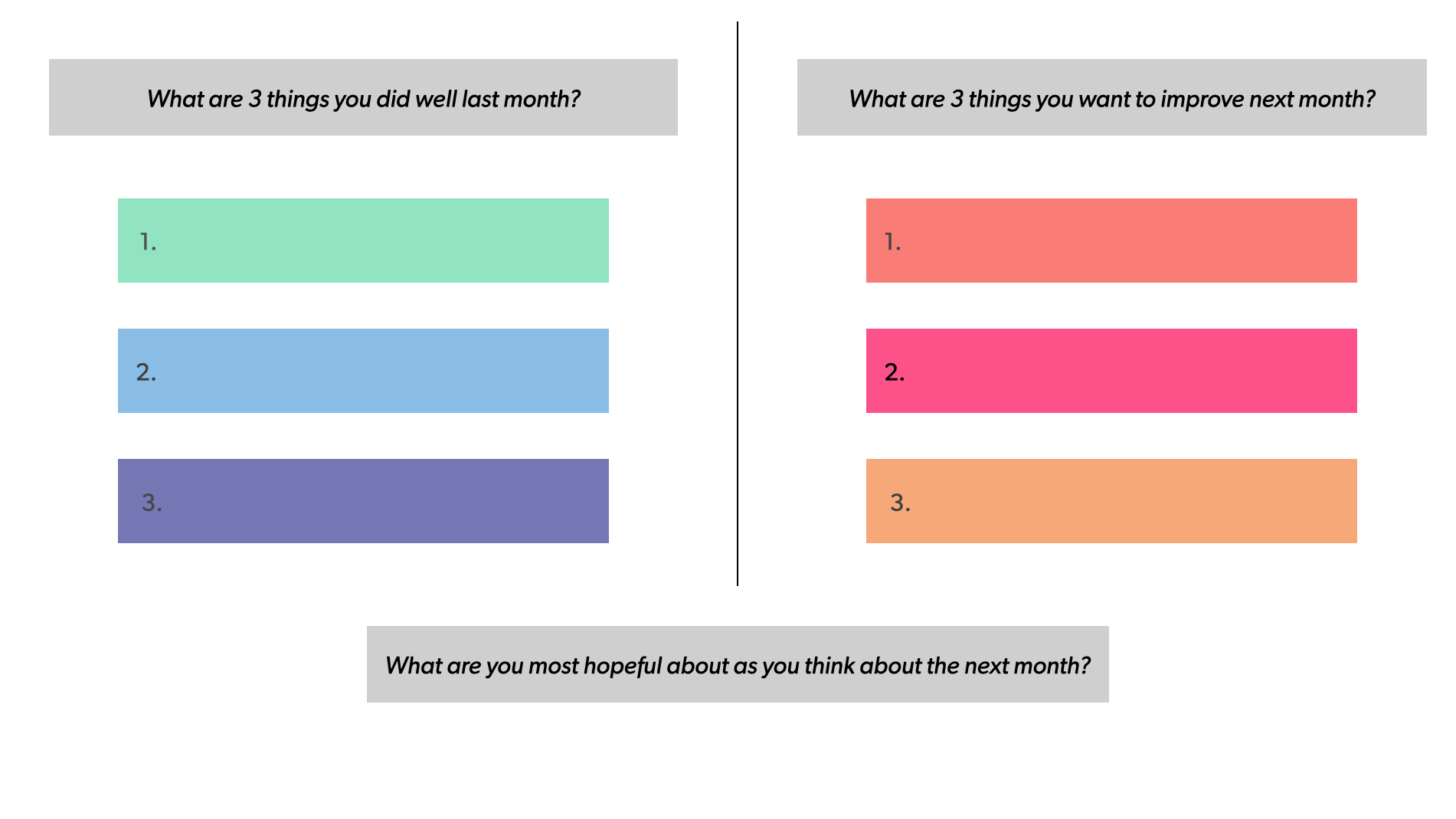 Template for 3 things you did well last month, 3 things to improve next month, and what your most hopeful about for next month.